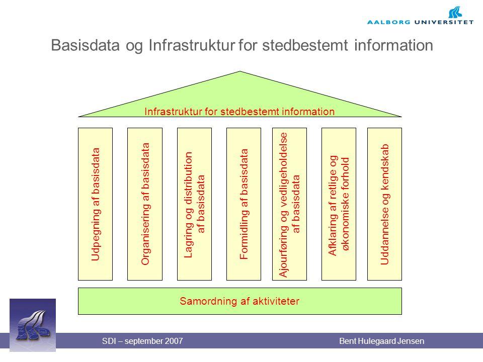 Basisdata og Infrastruktur for stedbestemt information
