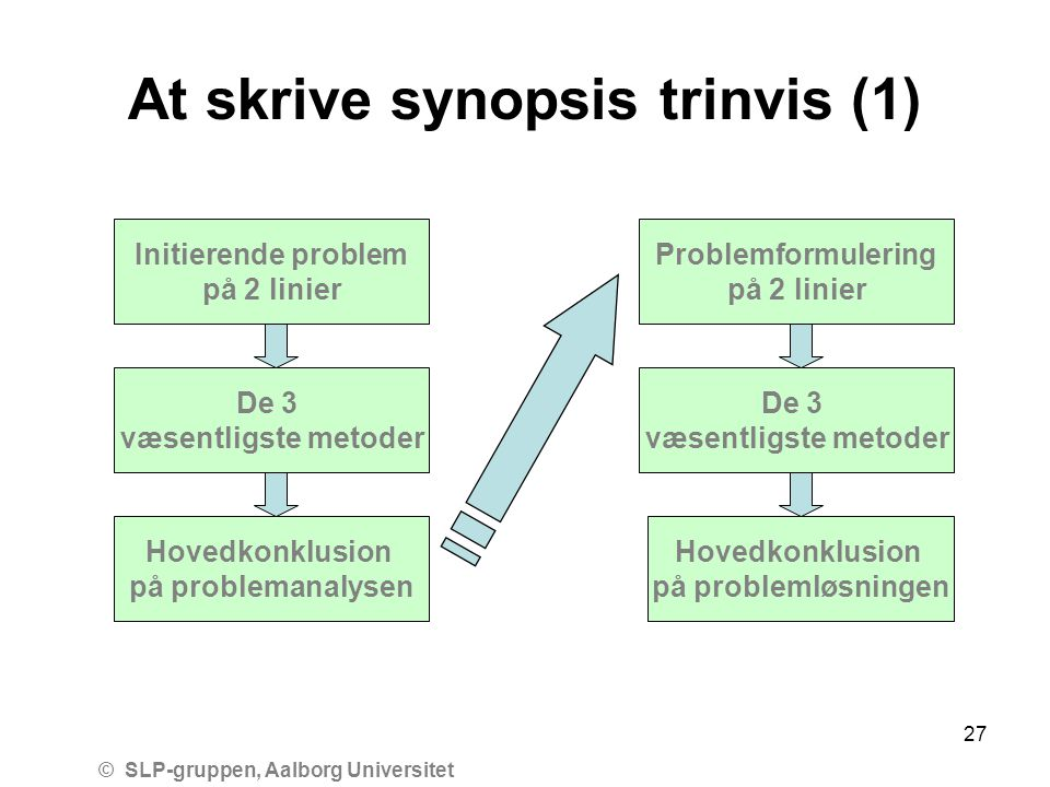 At skrive synopsis trinvis (1)