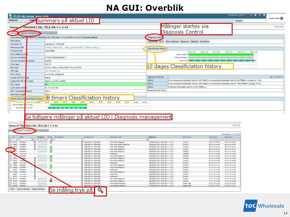 NA GUI: Overblik Summary på aktuel LID