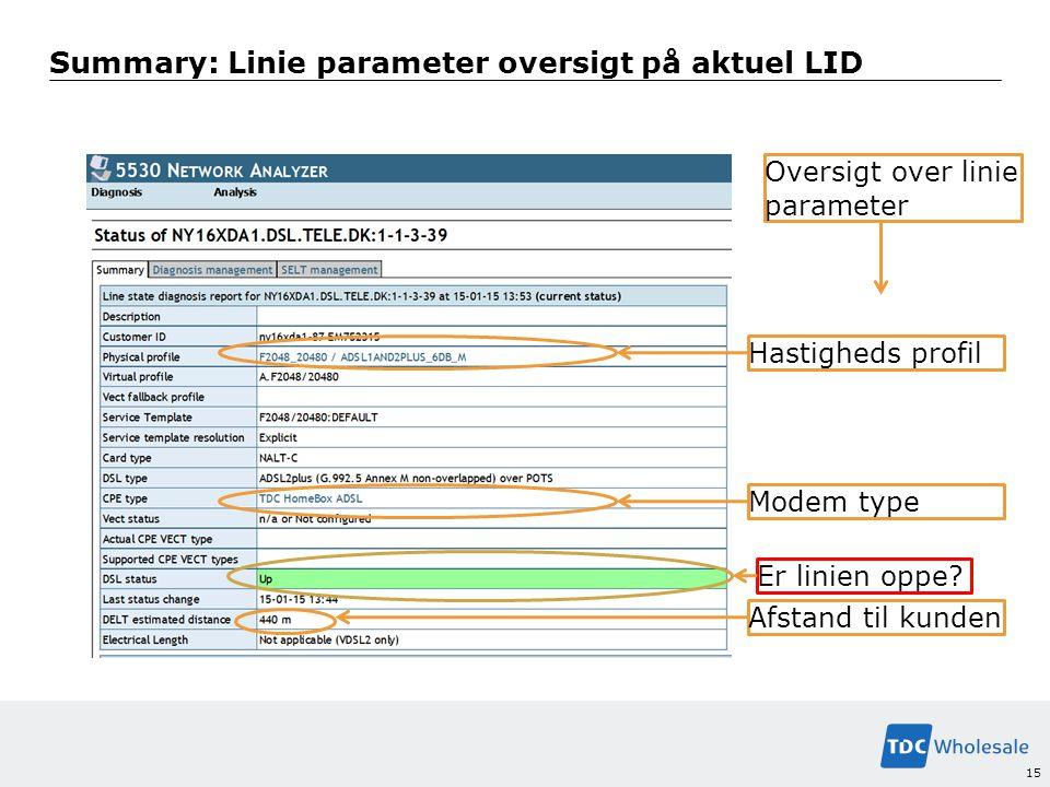 Summary: Linie parameter oversigt på aktuel LID