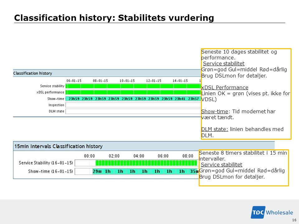 Classification history: Stabilitets vurdering