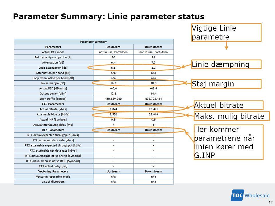 Parameter Summary: Linie parameter status