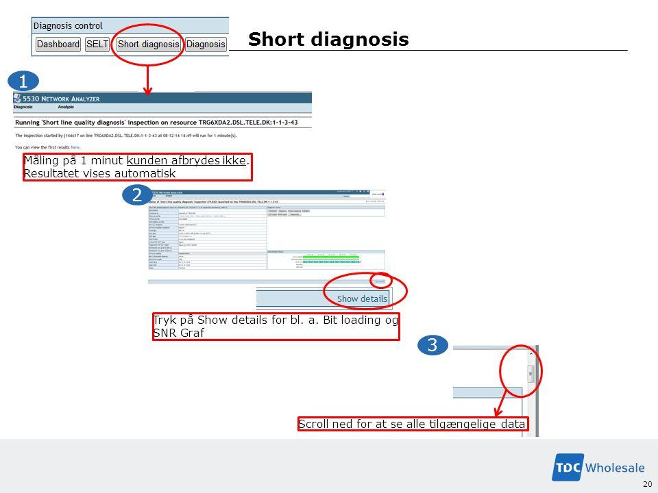 Short diagnosis 1 2 3 Måling på 1 minut kunden afbrydes ikke.