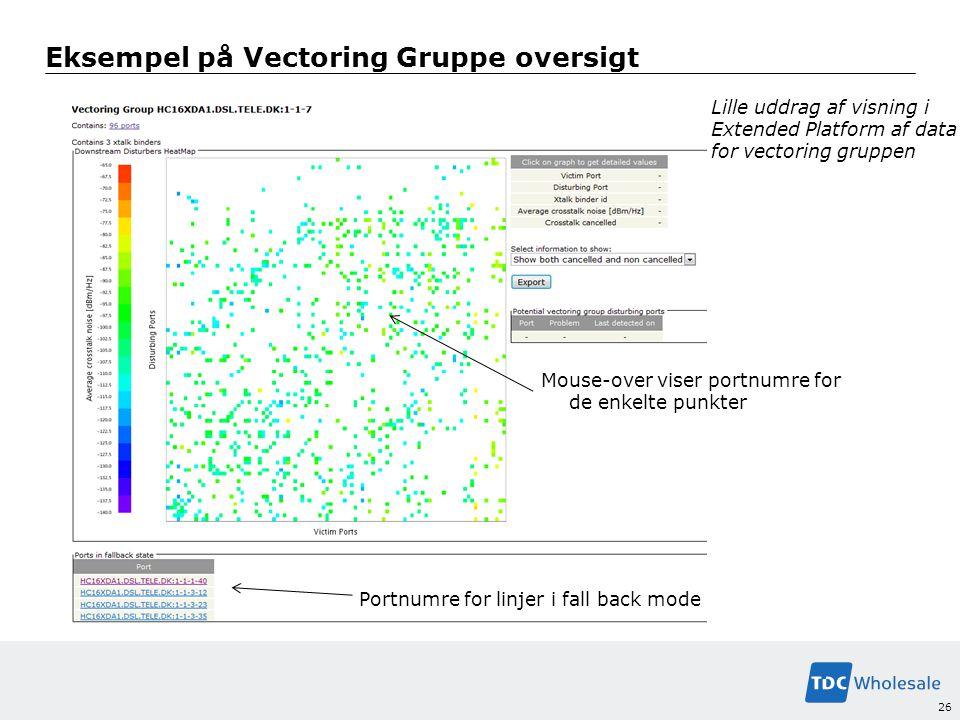 Eksempel på Vectoring Gruppe oversigt