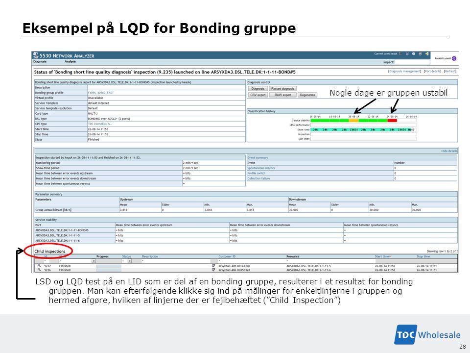 Eksempel på LQD for Bonding gruppe