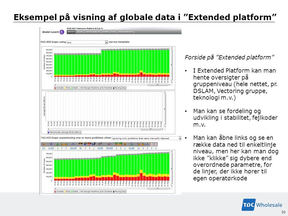 Eksempel på visning af globale data i Extended platform