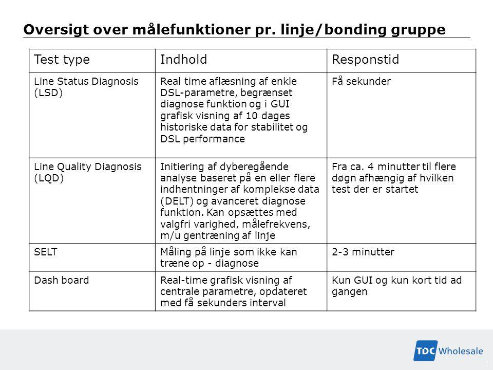 Oversigt over målefunktioner pr. linje/bonding gruppe
