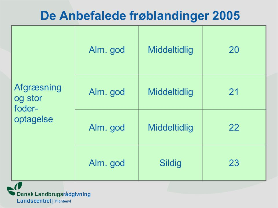 De Anbefalede frøblandinger 2005