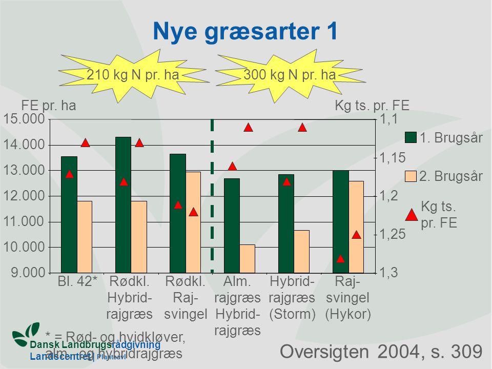 Nye græsarter 1 Oversigten 2004, s. 309 210 kg N pr. ha