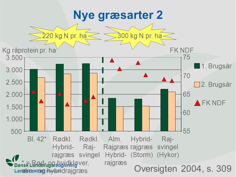 Nye græsarter 2 Oversigten 2004, s. 309 220 kg N pr. ha
