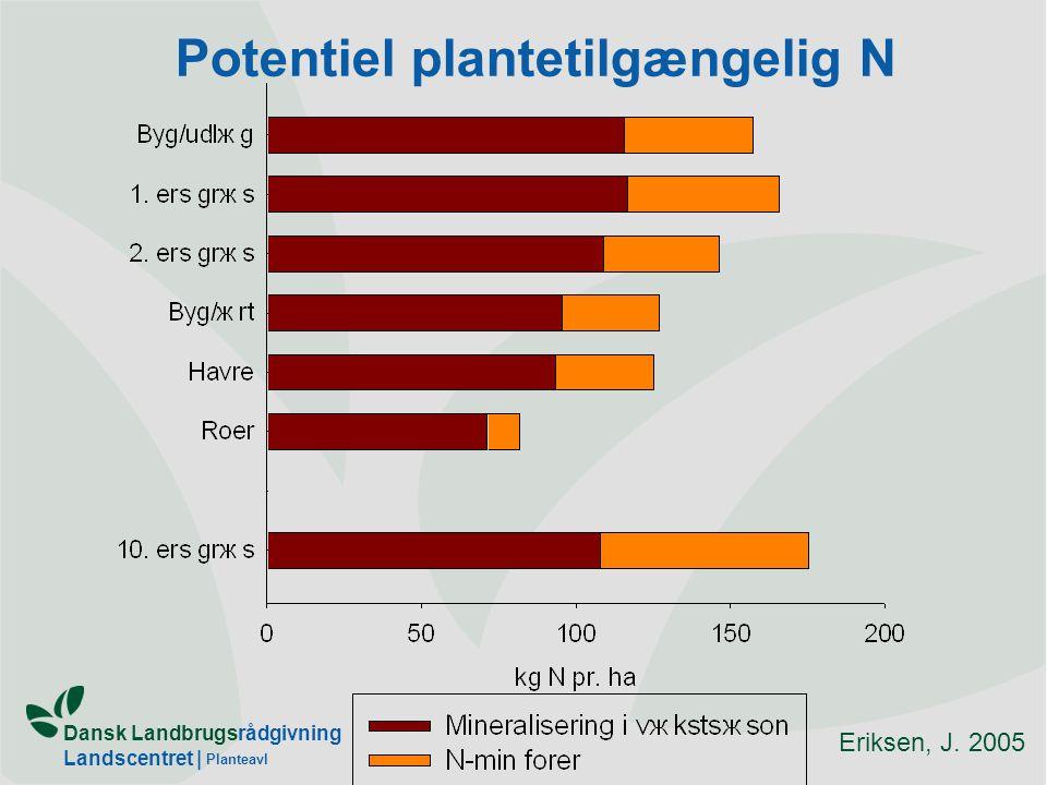 Potentiel plantetilgængelig N