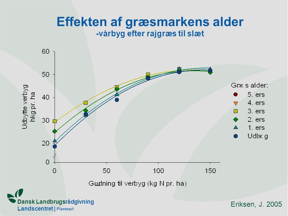 Effekten af græsmarkens alder -vårbyg efter rajgræs til slæt