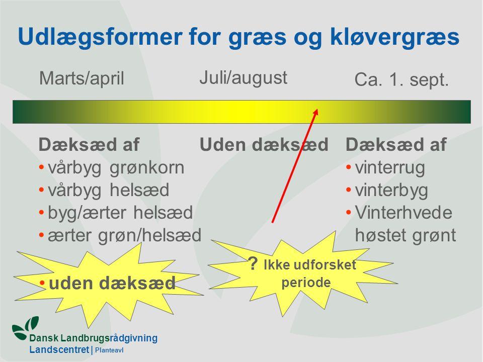 Udlægsformer for græs og kløvergræs