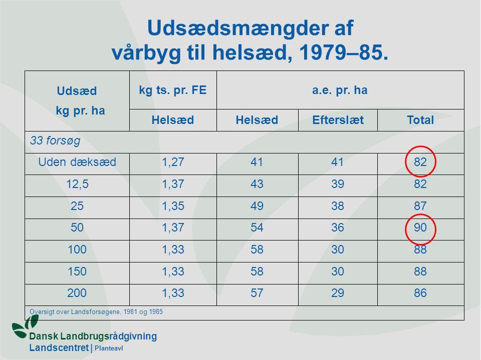 Udsædsmængder af vårbyg til helsæd, 1979–85.