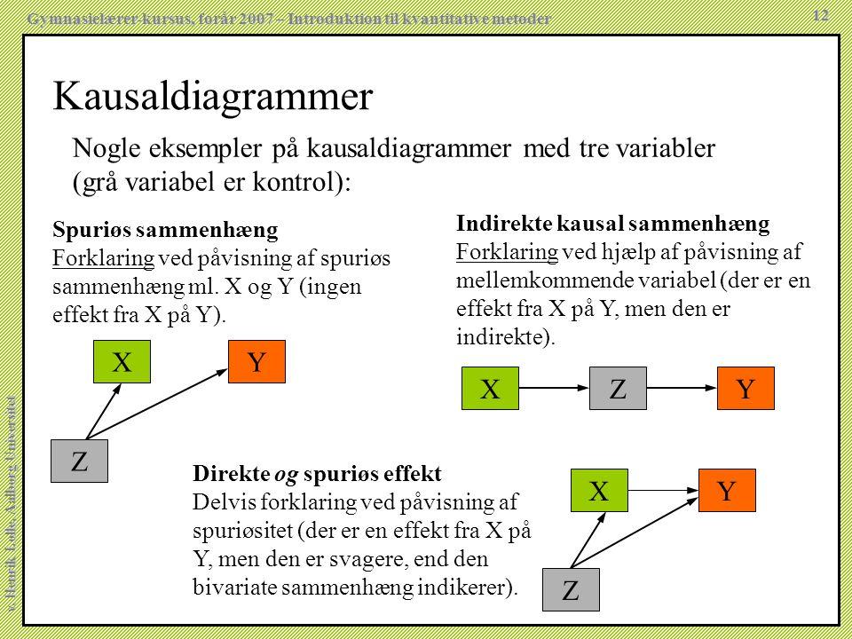 Kausaldiagrammer Nogle eksempler på kausaldiagrammer med tre variabler (grå variabel er kontrol):