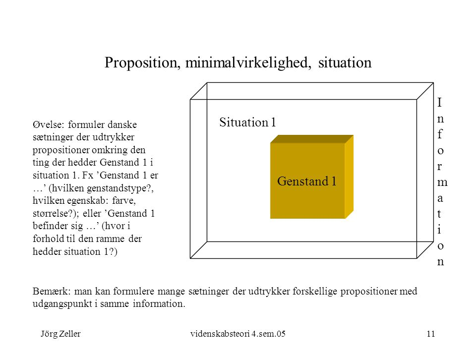 Proposition, minimalvirkelighed, situation