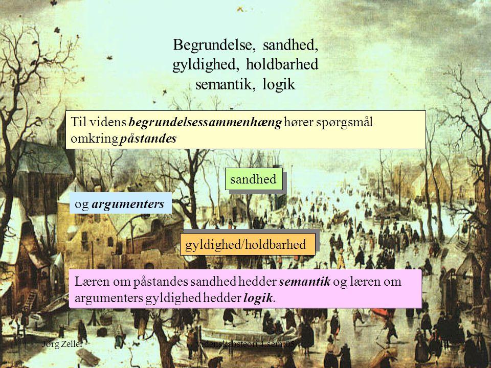 Begrundelse, sandhed, gyldighed, holdbarhed semantik, logik