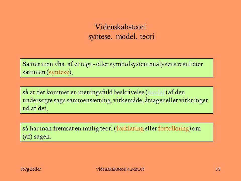Videnskabsteori syntese, model, teori