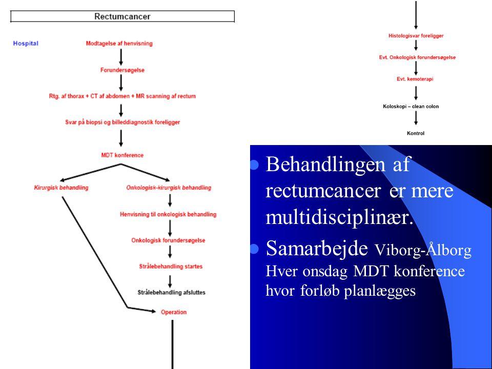 Behandlingen af rectumcancer er mere multidisciplinær.