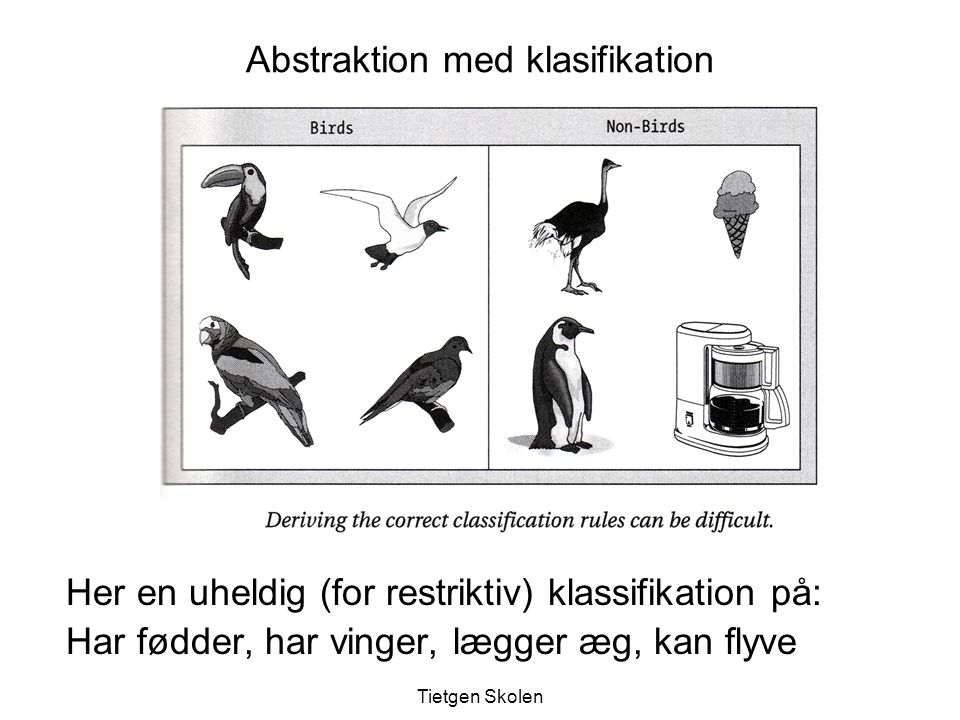 Abstraktion med klasifikation