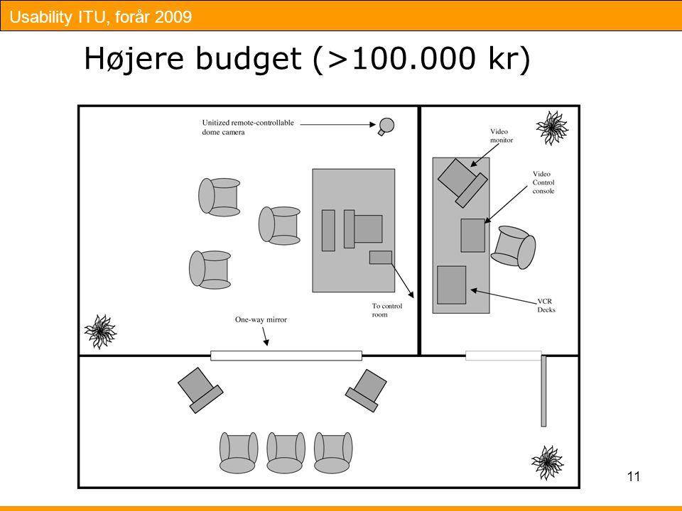 Højere budget (>100.000 kr)