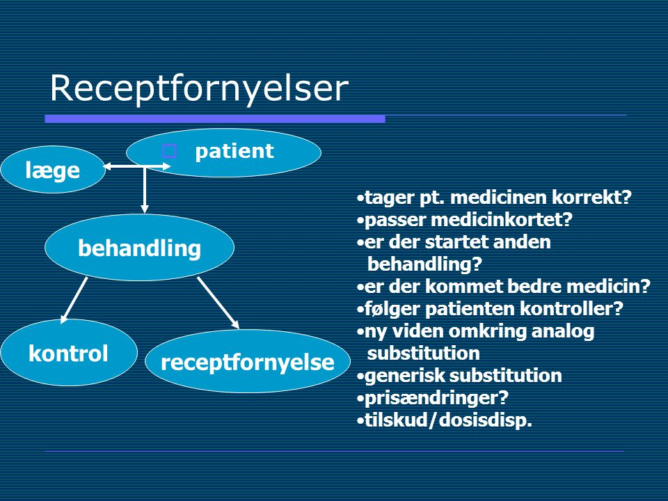 Receptfornyelser læge behandling kontrol receptfornyelse patient