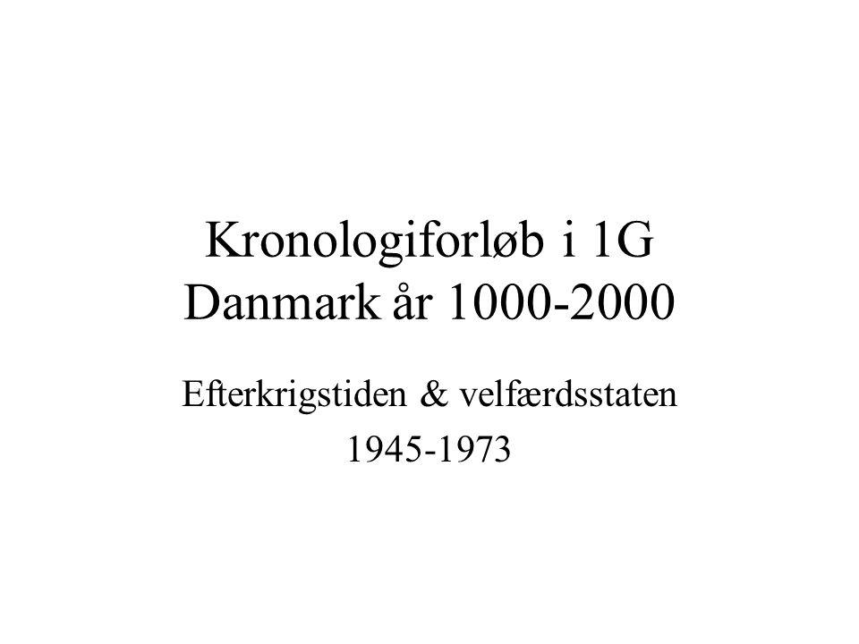 Kronologiforløb i 1G Danmark år 1000-2000