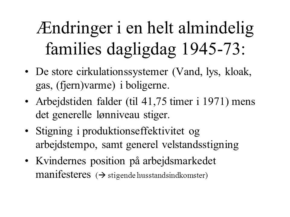 Ændringer i en helt almindelig families dagligdag 1945-73: