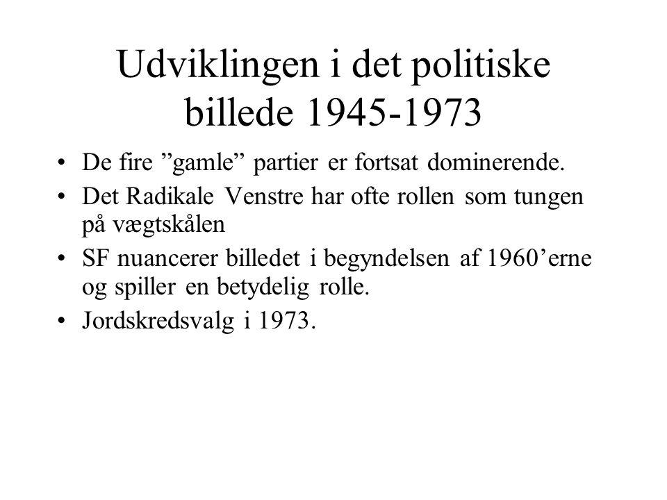 Udviklingen i det politiske billede 1945-1973