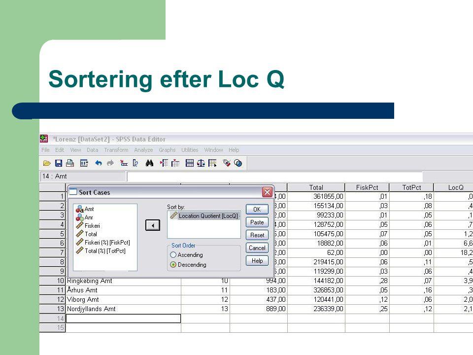 Sortering efter Loc Q