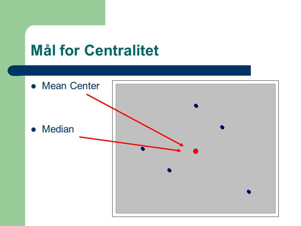 Mål for Centralitet Mean Center Median