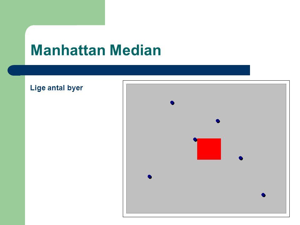 Manhattan Median Lige antal byer