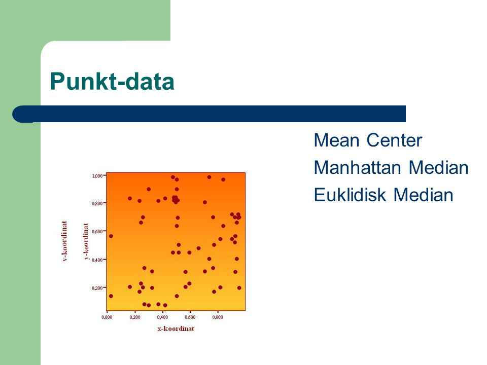 Punkt-data Vægtet Mean Center Vægtet Manhattan Median