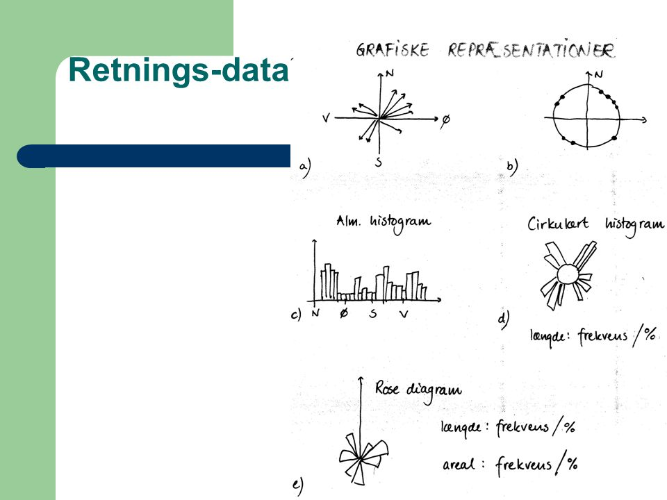 Retnings-data