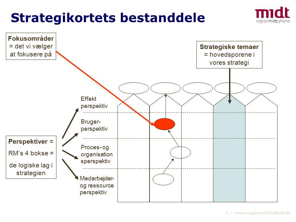 Strategikortets bestanddele