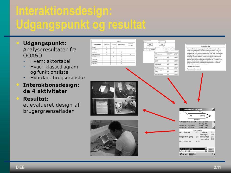 Interaktionsdesign: Udgangspunkt og resultat