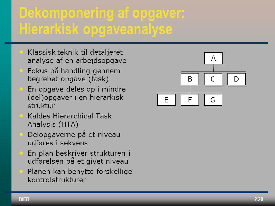 Dekomponering af opgaver: Hierarkisk opgaveanalyse