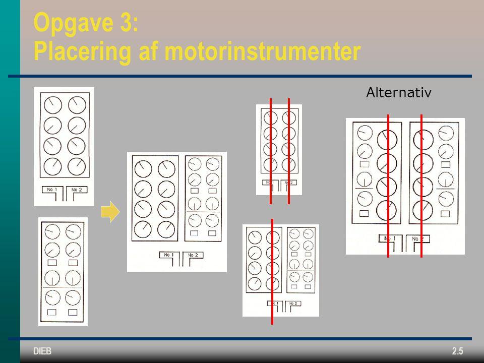 Opgave 3: Placering af motorinstrumenter