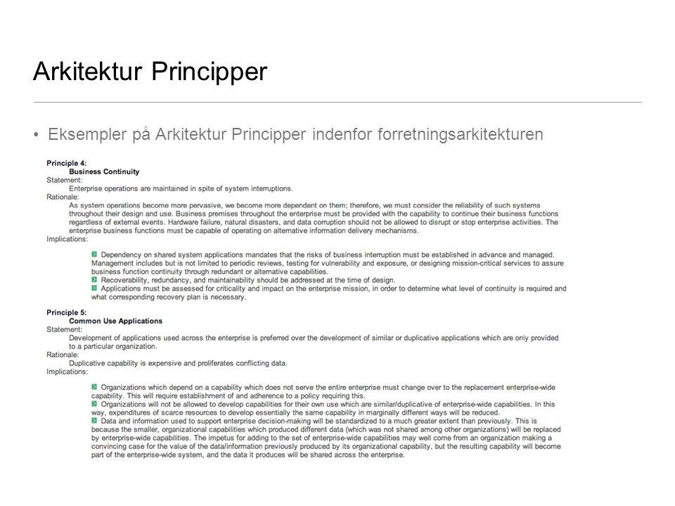 Arkitektur Principper