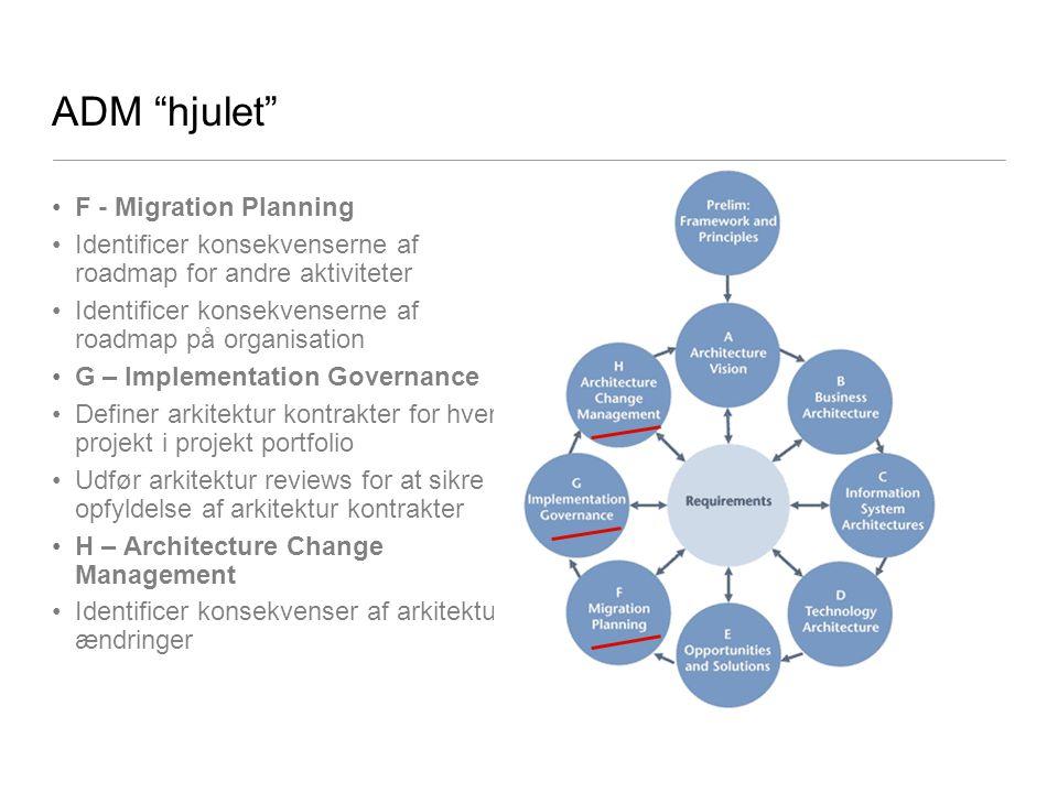 ADM hjulet F - Migration Planning