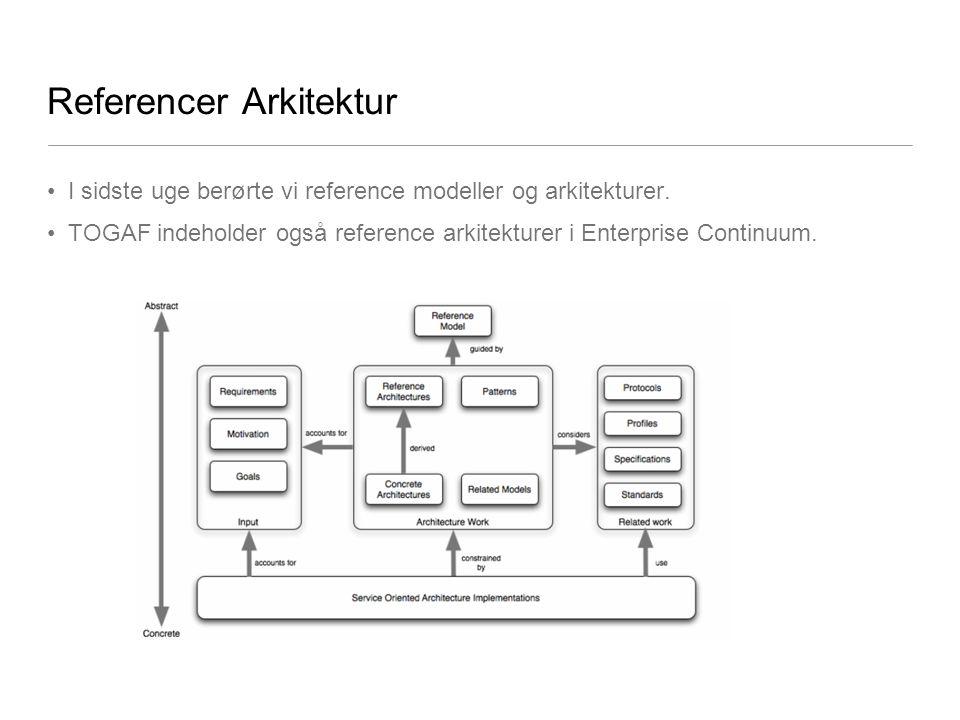 Referencer Arkitektur