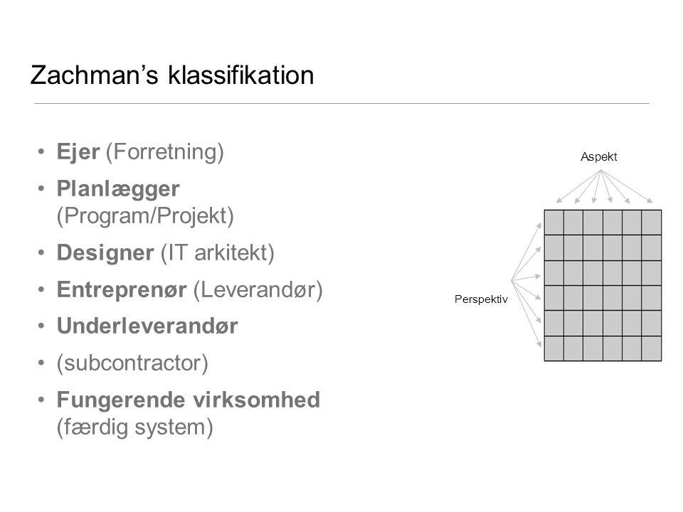 Zachman's klassifikation