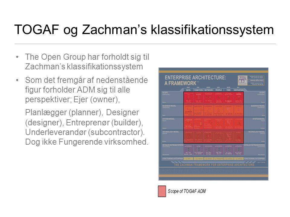 TOGAF og Zachman's klassifikationssystem