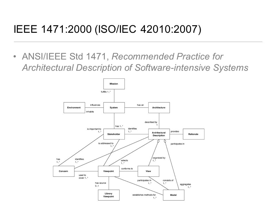 IEEE 1471:2000 (ISO/IEC 42010:2007) ANSI/IEEE Std 1471, Recommended Practice for Architectural Description of Software-intensive Systems.