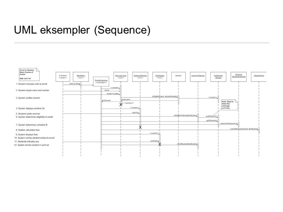 UML eksempler (Sequence)