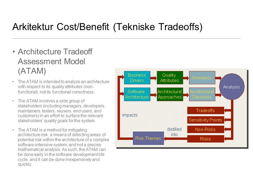 Arkitektur Cost/Benefit (Tekniske Tradeoffs)