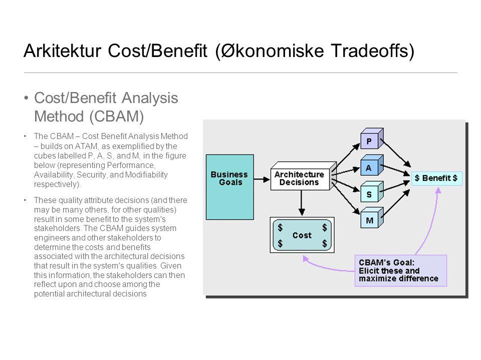 Arkitektur Cost/Benefit (Økonomiske Tradeoffs)