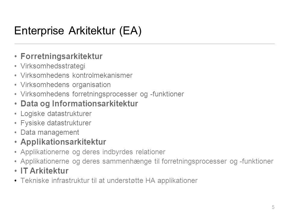 Enterprise Arkitektur (EA)
