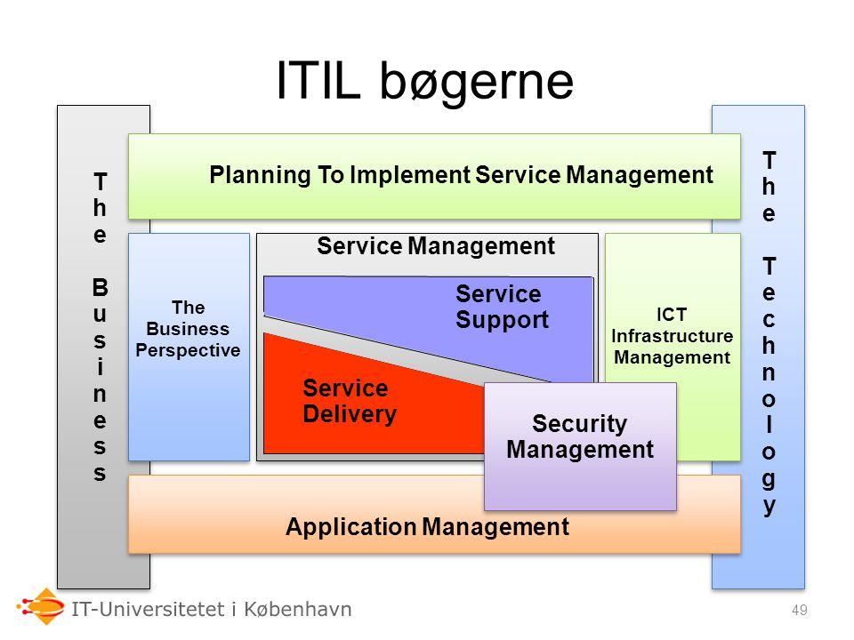 ITIL bøgerne T Planning To Implement Service Management h T e h e