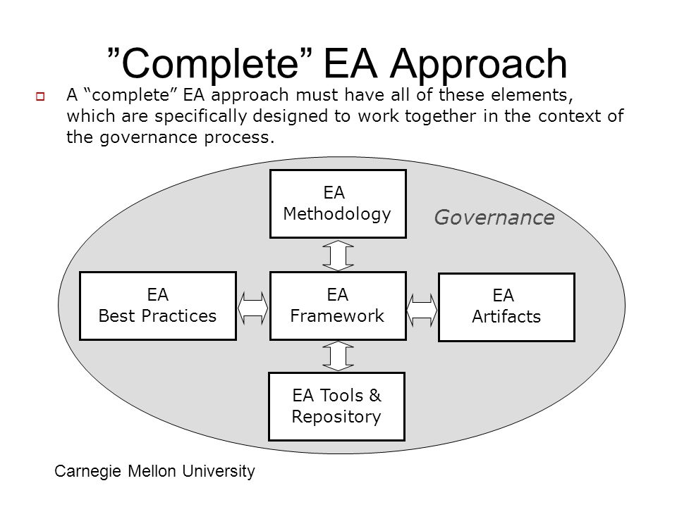 Complete EA Approach